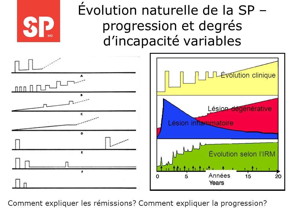 Évolution naturelle de la SP – progression et degrés d'incapacité variables