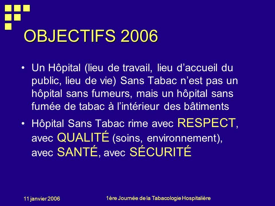 OBJECTIFS 2006