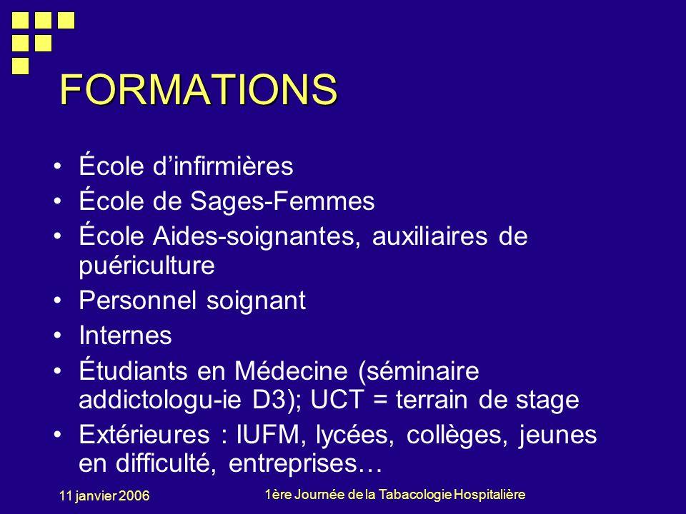 FORMATIONS École d'infirmières École de Sages-Femmes