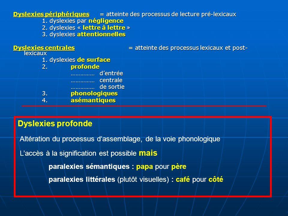 Dyslexies périphériques