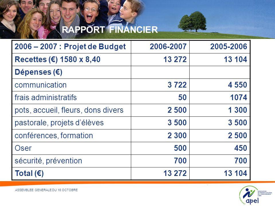 RAPPORT FINANCIER 2006 – 2007 : Projet de Budget 2006-2007 2005-2006