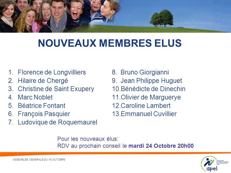 NOUVEAUX MEMBRES ELUS Florence de Longvilliers Hilaire de Chergé