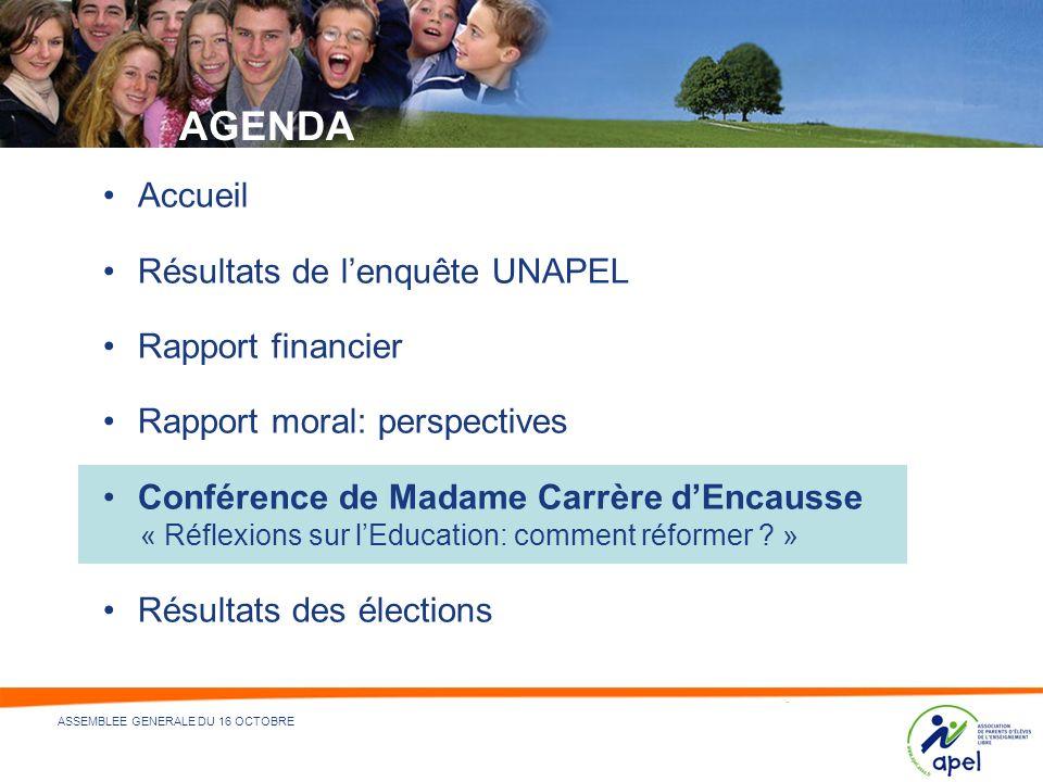 AGENDA Accueil Résultats de l'enquête UNAPEL Rapport financier
