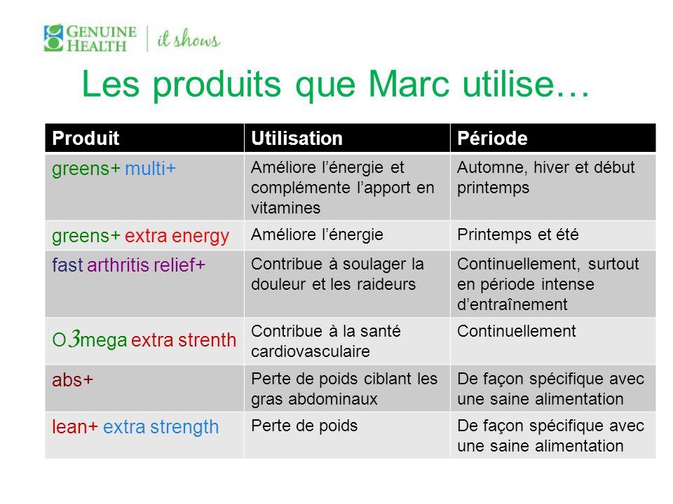 Les produits que Marc utilise…