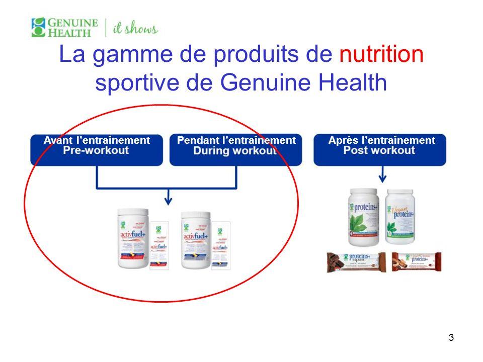 La gamme de produits de nutrition sportive de Genuine Health