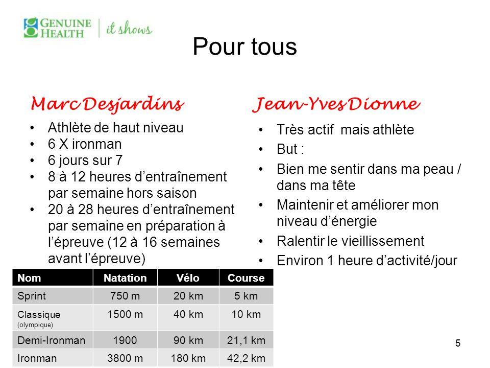 Pour tous Marc Desjardins Jean-Yves Dionne Athlète de haut niveau