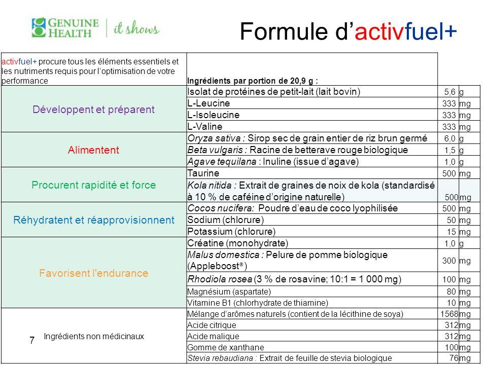 Formule d'activfuel+ Développent et préparent Alimentent