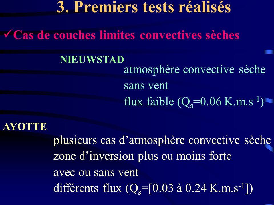 3. Premiers tests réalisés