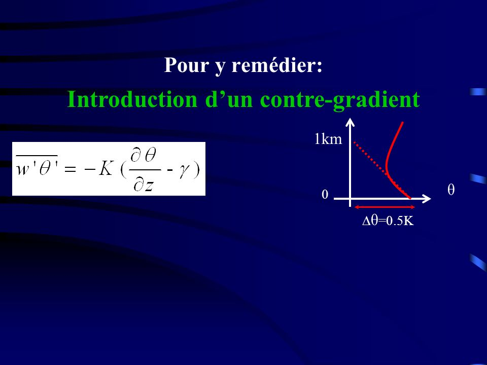 Introduction d'un contre-gradient