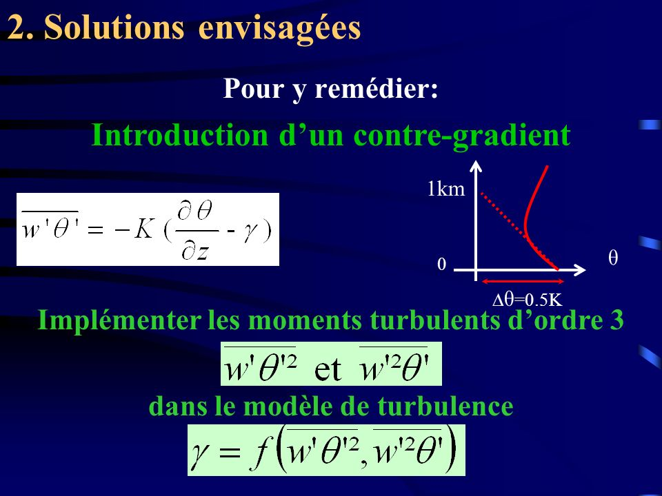 2. Solutions envisagées Introduction d'un contre-gradient