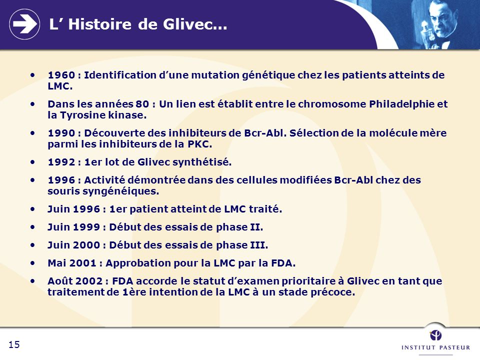 L' Histoire de Glivec… 1960 : Identification d'une mutation génétique chez les patients atteints de LMC.