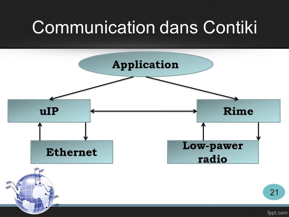 Communication dans Contiki