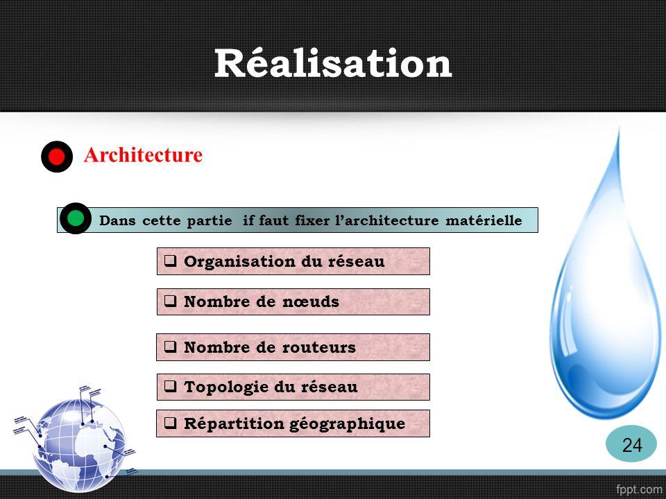 Réalisation Architecture Organisation du réseau Nombre de nœuds