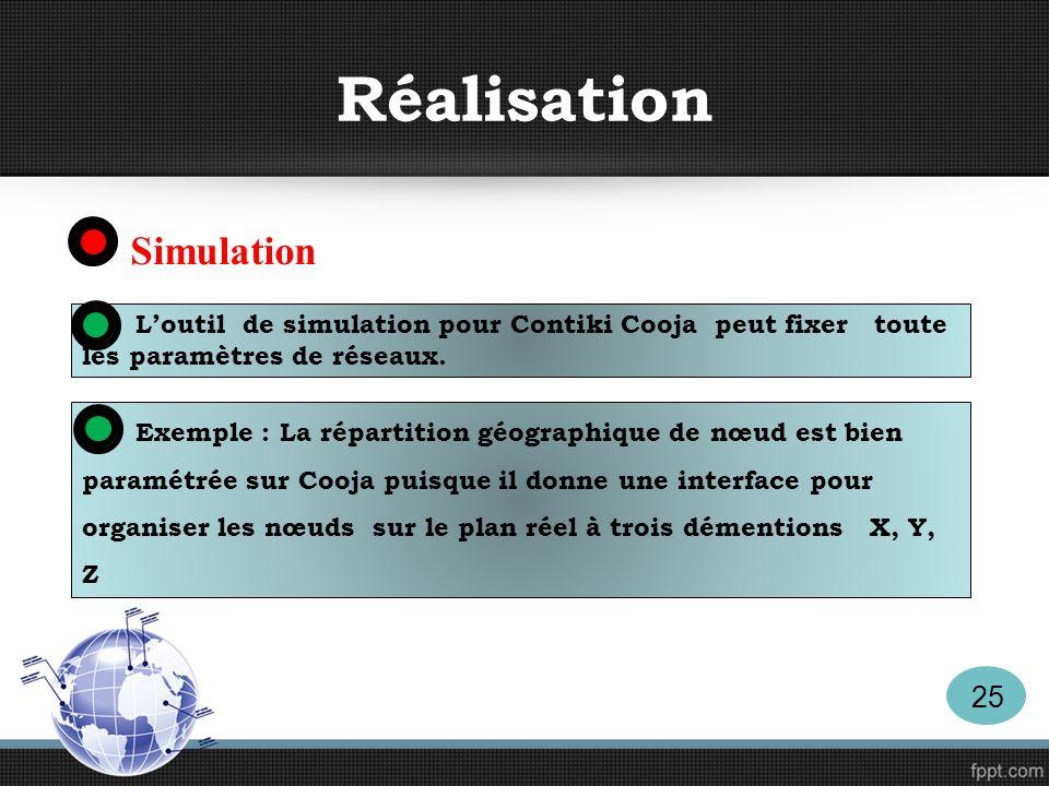 Réalisation Simulation