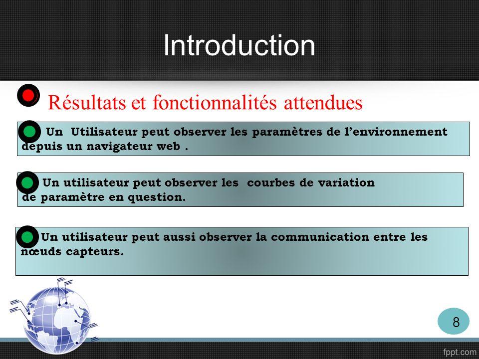 Introduction Résultats et fonctionnalités attendues
