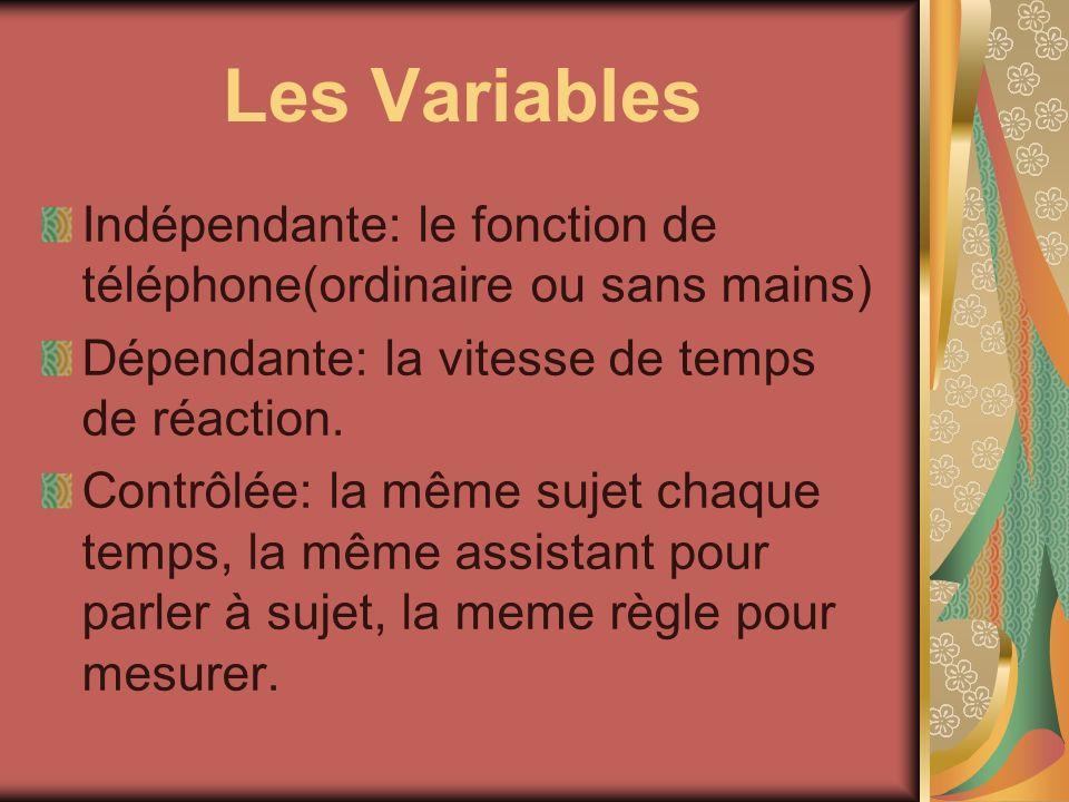 Les Variables Indépendante: le fonction de téléphone(ordinaire ou sans mains) Dépendante: la vitesse de temps de réaction.