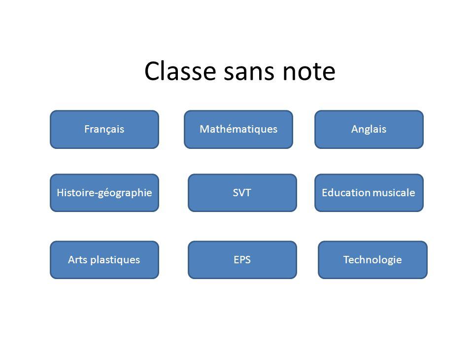 Classe sans note Français Mathématiques Anglais Histoire-géographie