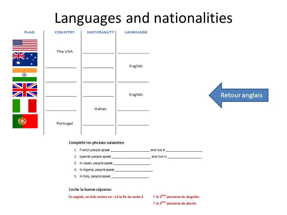 Languages and nationalities
