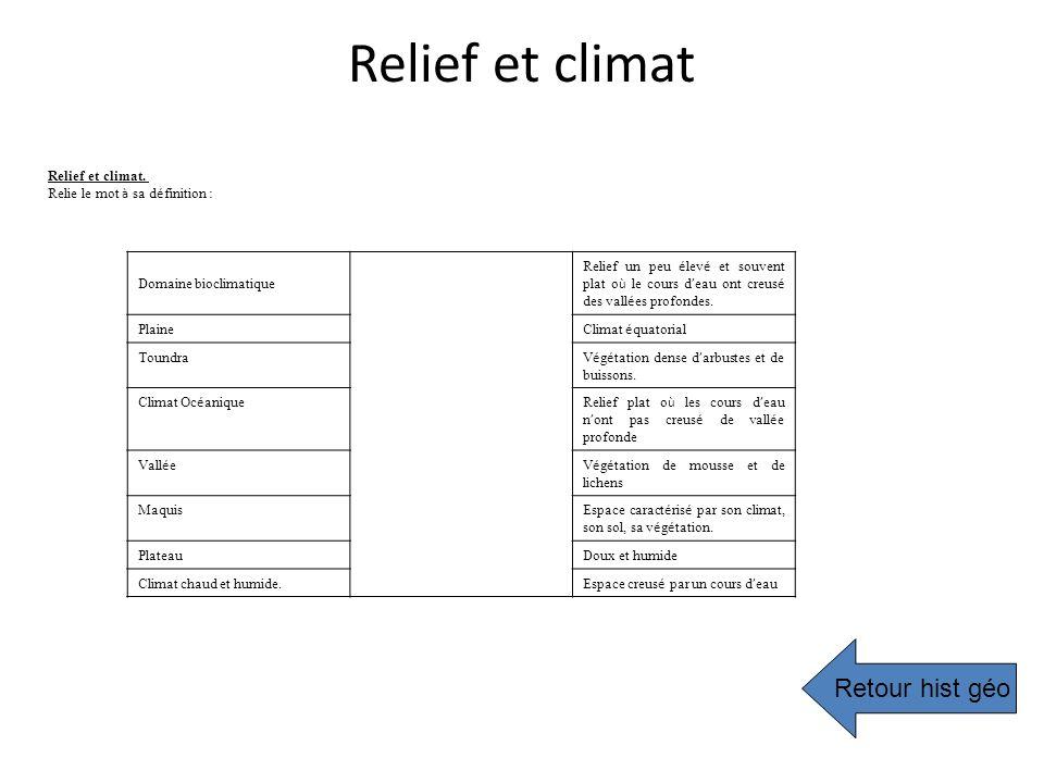 Relief et climat Retour hist géo Relief et climat.