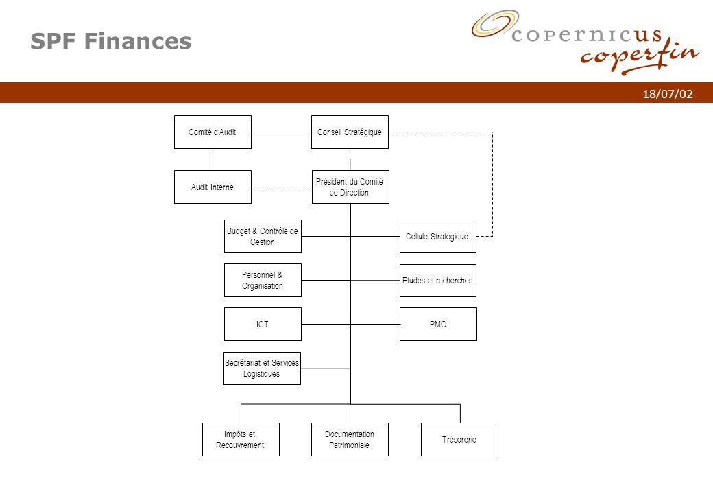 SPF Finances Comité d'Audit Conseil Stratégique Audit Interne