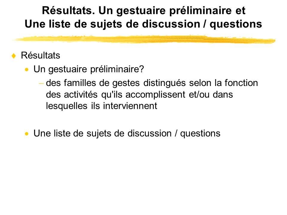 Résultats. Un gestuaire préliminaire et Une liste de sujets de discussion / questions