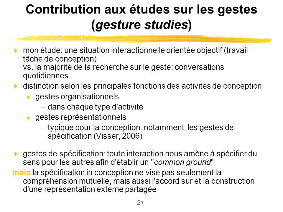 Contribution aux études sur les gestes (gesture studies)