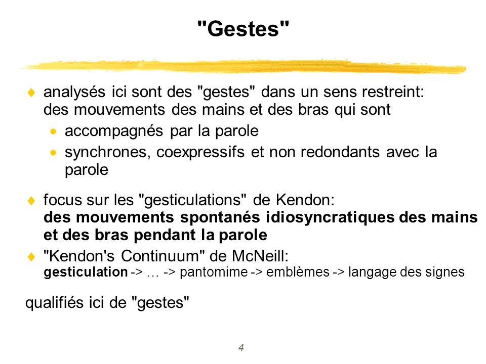 Gestes analysés ici sont des gestes dans un sens restreint: des mouvements des mains et des bras qui sont.