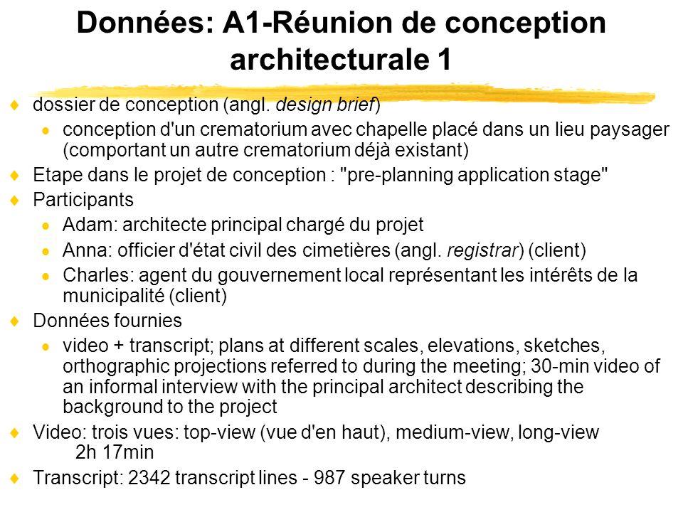 Données: A1-Réunion de conception architecturale 1