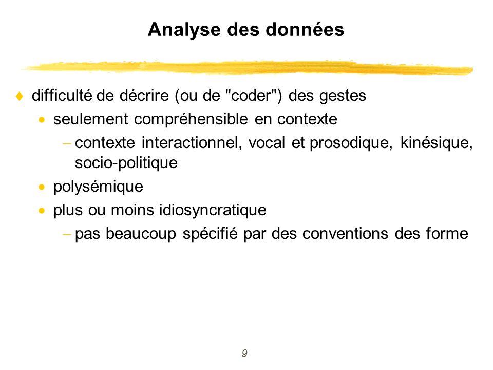 Analyse des données difficulté de décrire (ou de coder ) des gestes