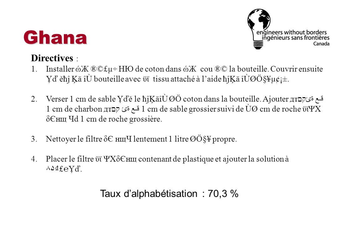 Taux d'alphabétisation : 70,3 %