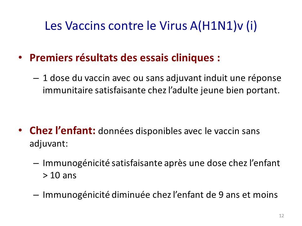 Les Vaccins contre le Virus A(H1N1)v (i)