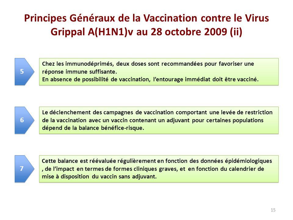 Principes Généraux de la Vaccination contre le Virus Grippal A(H1N1)v au 28 octobre 2009 (ii)
