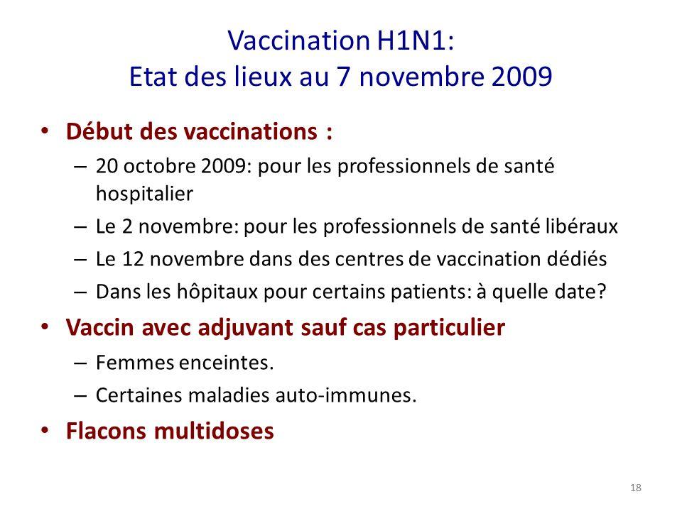 Vaccination H1N1: Etat des lieux au 7 novembre 2009
