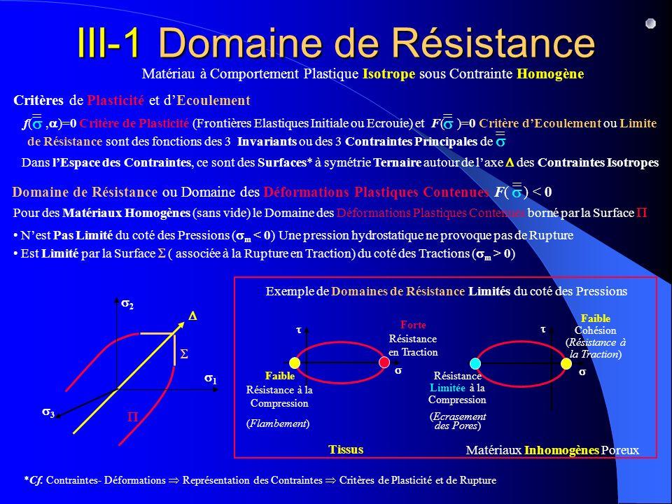 III-1 Domaine de Résistance