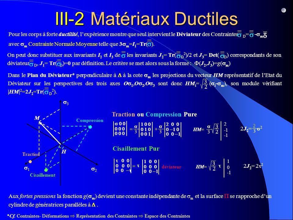 III-2 Matériaux Ductiles