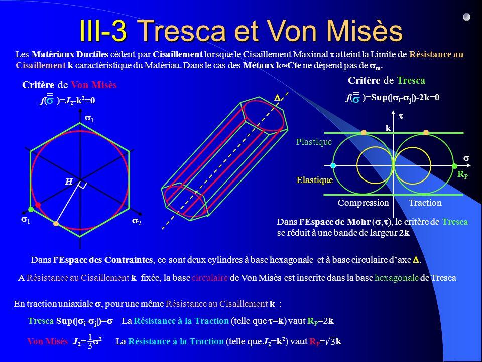 III-3 Tresca et Von Misès