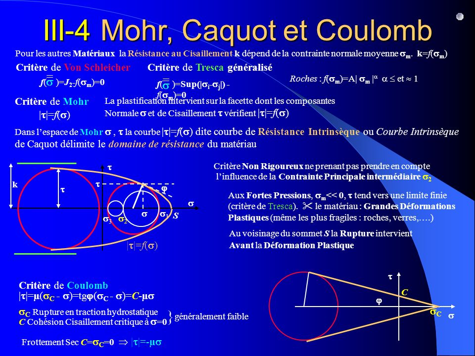 III-4 Mohr, Caquot et Coulomb