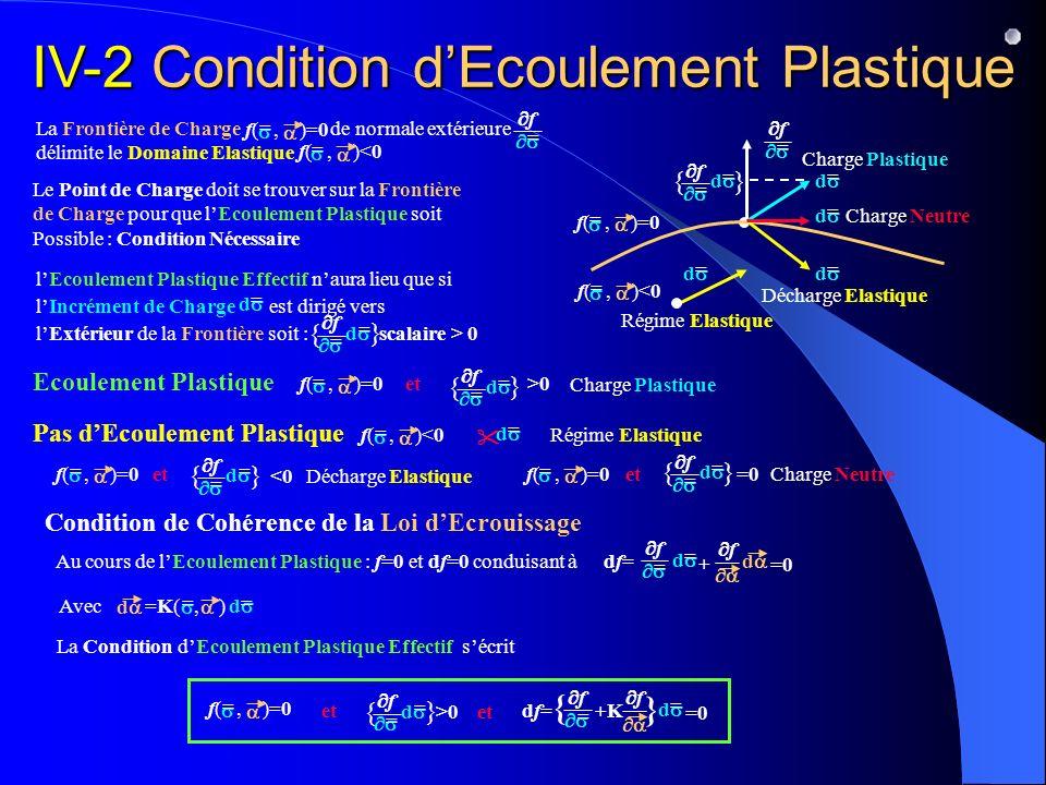 IV-2 Condition d'Ecoulement Plastique