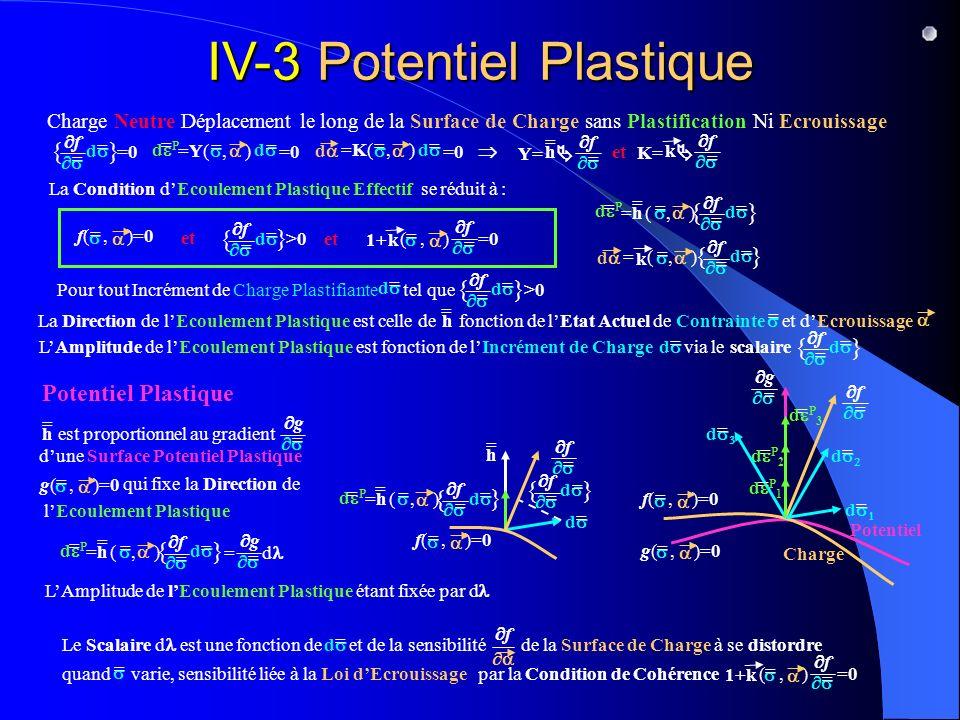IV-3 Potentiel Plastique