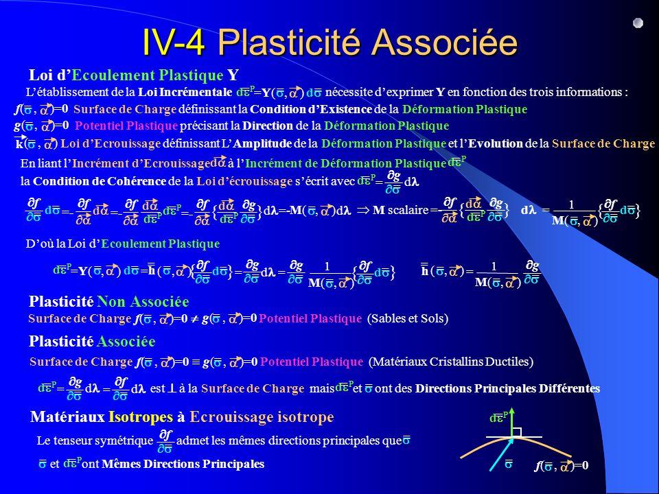 IV-4 Plasticité Associée