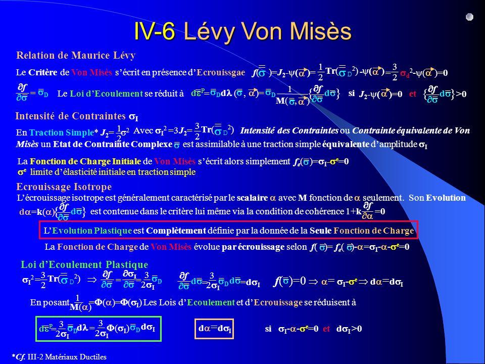 IV-6 Lévy Von Misès = s { } = s { } s f( )=0  a= sI-se  da=dsI