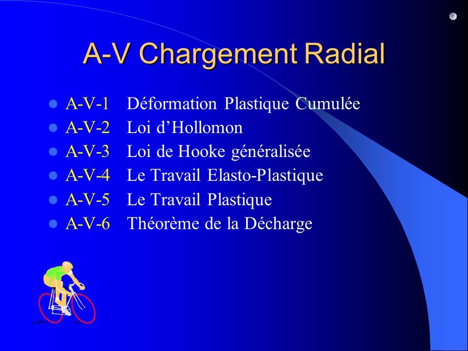 A-V Chargement Radial A-V-1 Déformation Plastique Cumulée