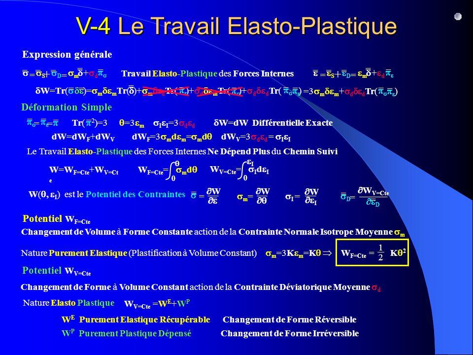 V-4 Le Travail Elasto-Plastique