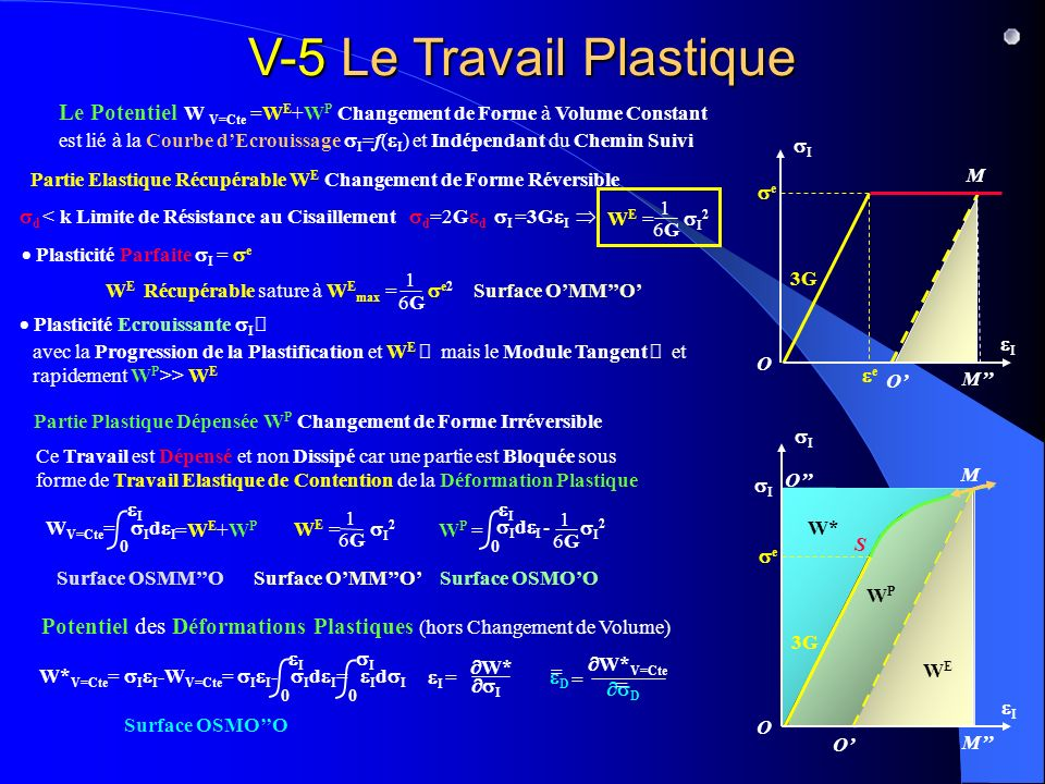 V-5 Le Travail Plastique