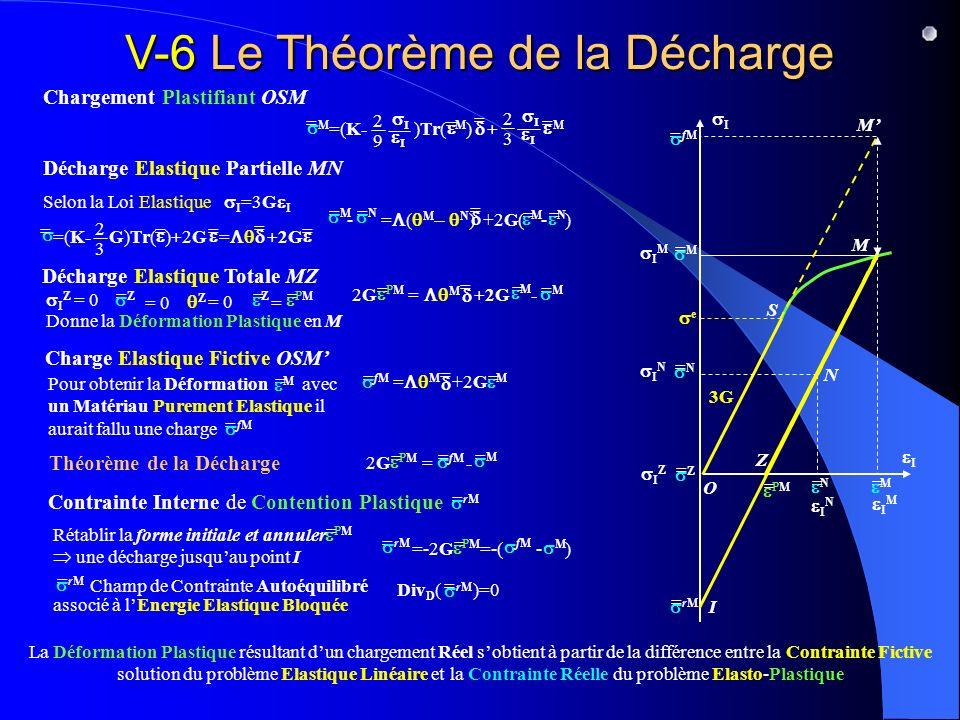 V-6 Le Théorème de la Décharge