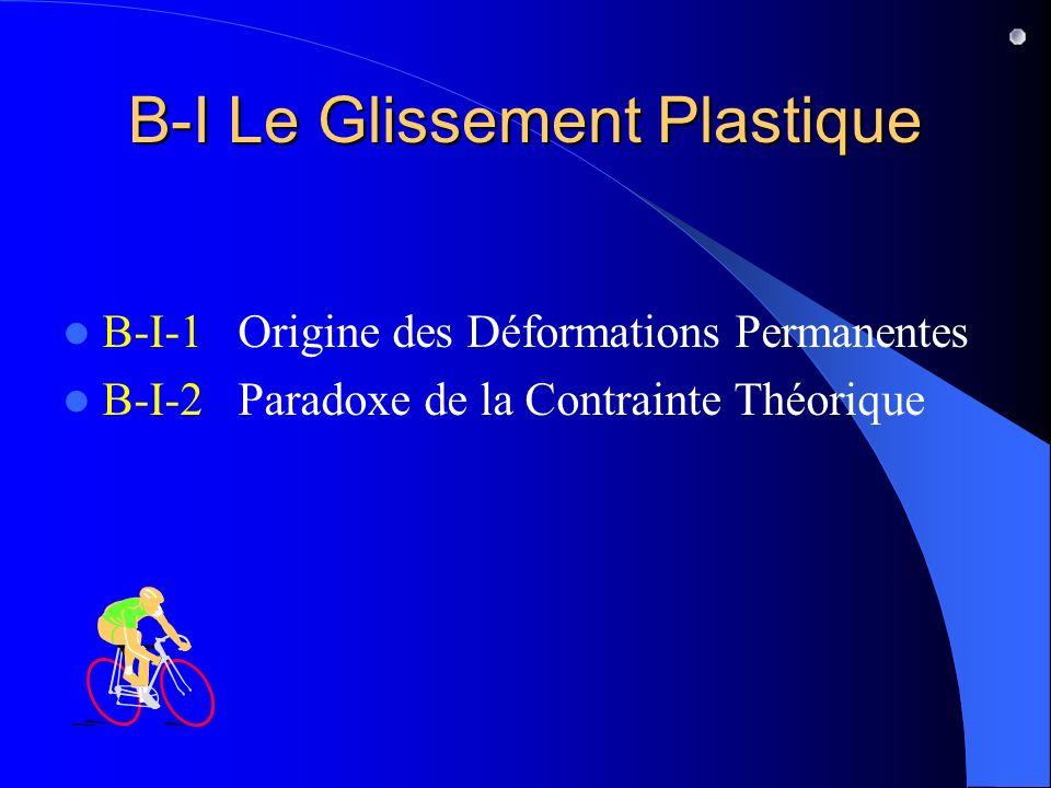 B-I Le Glissement Plastique