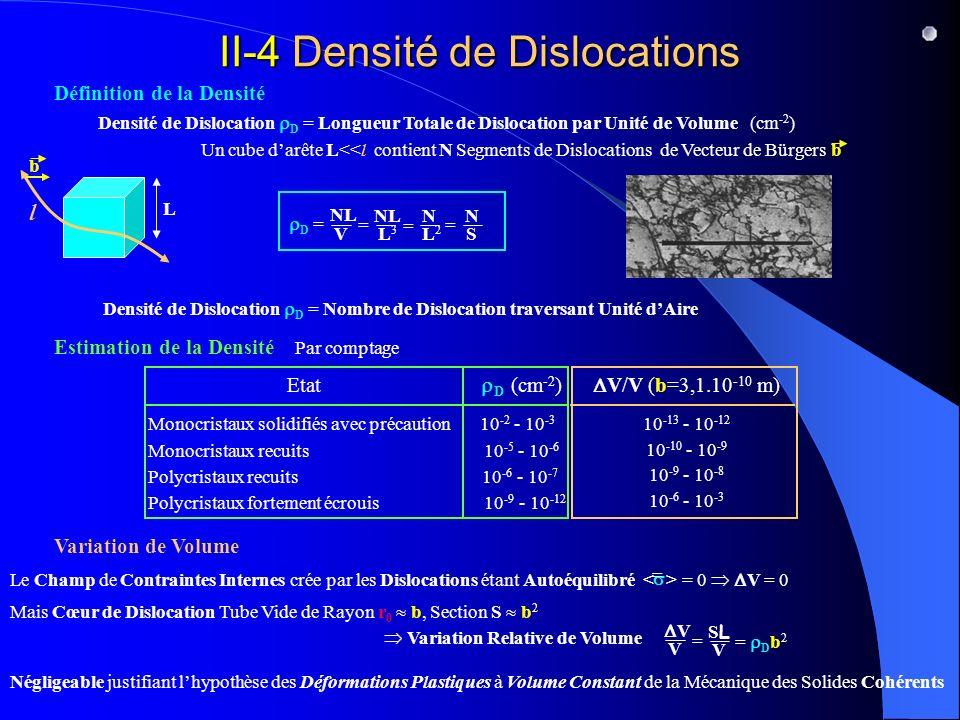 II-4 Densité de Dislocations