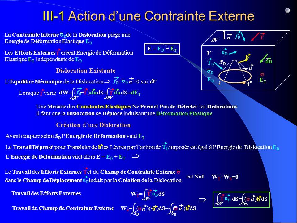 III-1 Action d'une Contrainte Externe