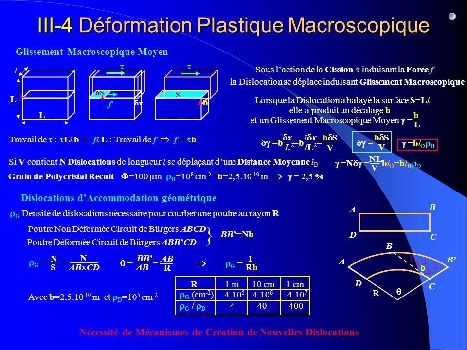 III-4 Déformation Plastique Macroscopique