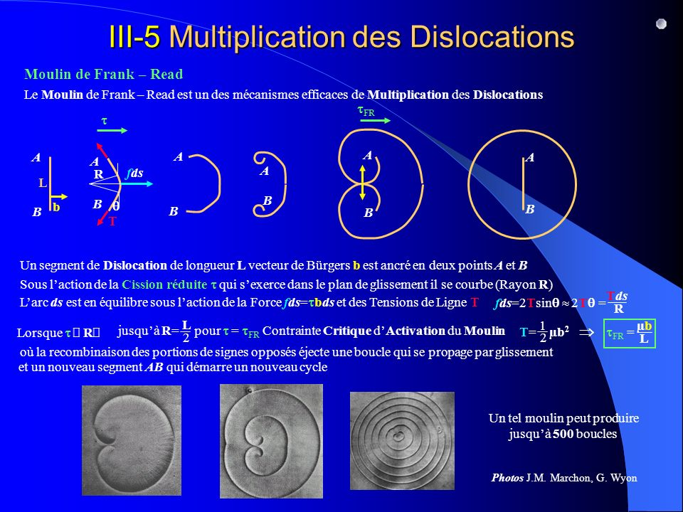 III-5 Multiplication des Dislocations